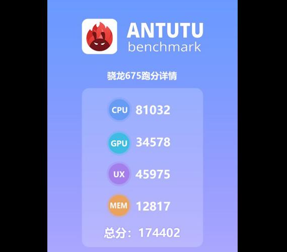 snapdragon675 benchmark1