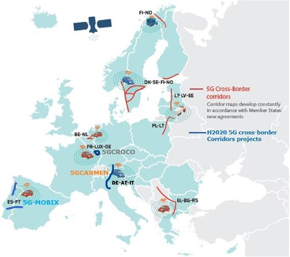Η πορεία ανάπτυξης των δικτύων 5G στην Ευρώπη και την Ελλάδα