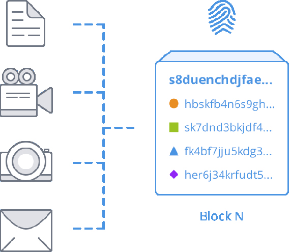 Blockchain Acronis