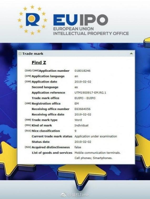 EUIPO Oppo Find Z 570px