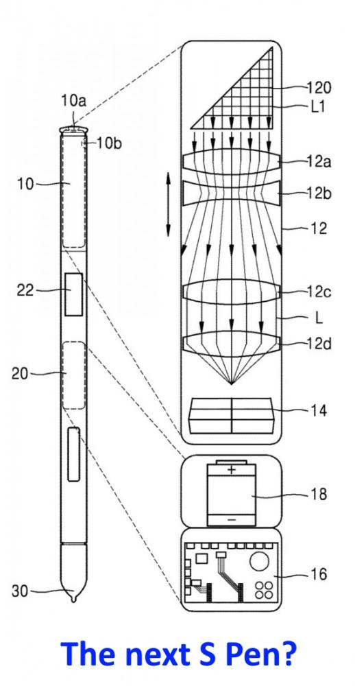 S Pen patent 570px