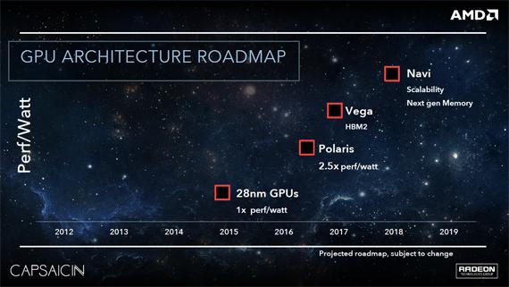 AMD Navi GPU: Πατέντα για το Variable Rate Shading
