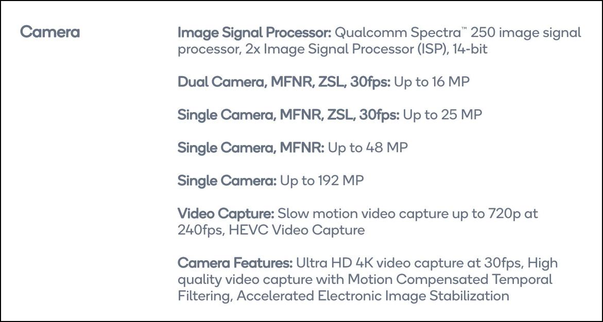 Ετοιμάζονται smartphone με κάμερα έως 192 Megapixel;