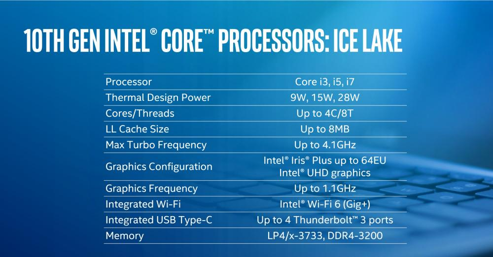 Intel 10th Gen Ice Lake