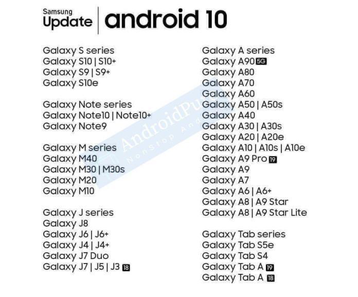 Τα Samsung smartphone που θα πάρουν αναβάθμιση σε Android 10 Samsung Galaxy Android 10 Update list