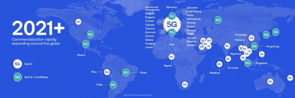 https://techblog.gr/wp-content/uploads/2019/11/Qualcomm-5G-roadmap-2021.jpg