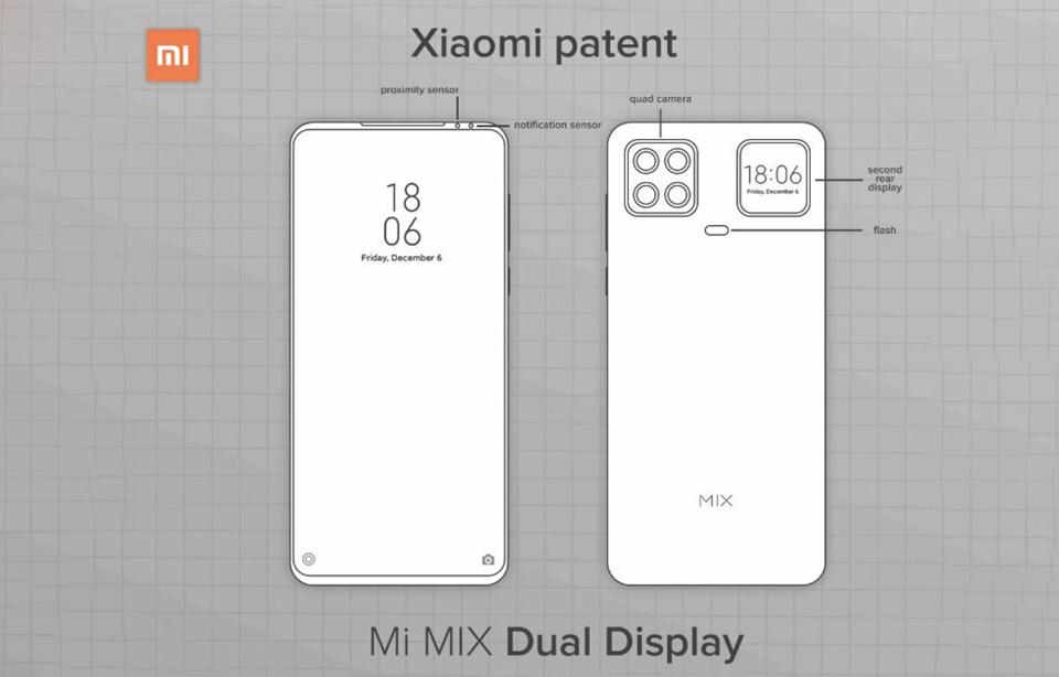 Xiaomi Mi MIX 4 Dual DIsplay iPhone 11 Camera Module