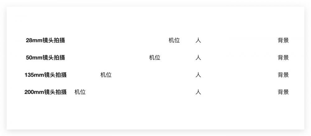 Xiaomi Mi Note 10 5x telephoto