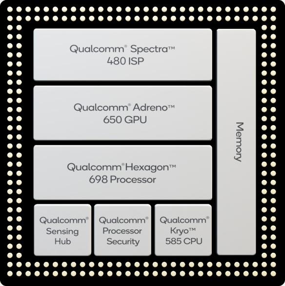 Qualcomm Snapdragon 865 Tech Details