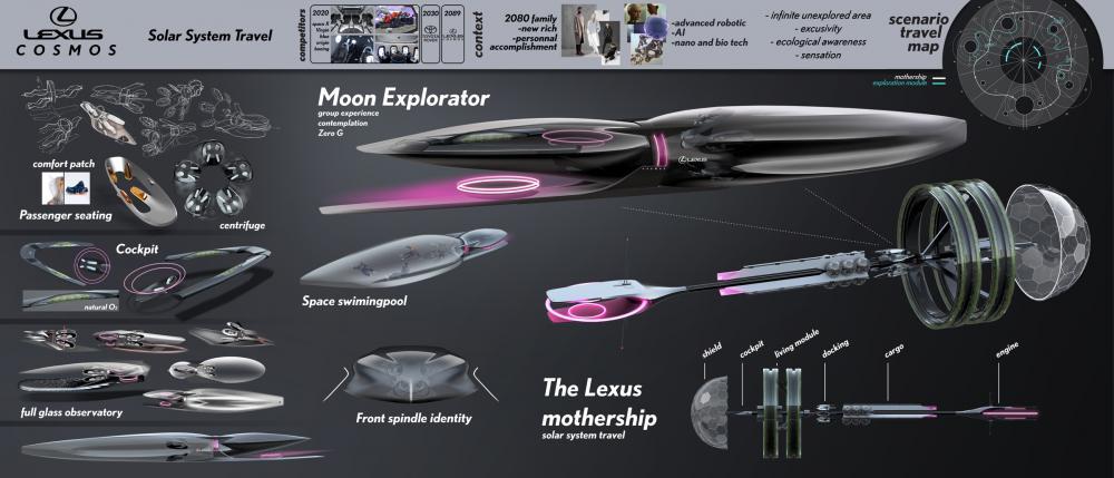 Lexus Lunar Concept