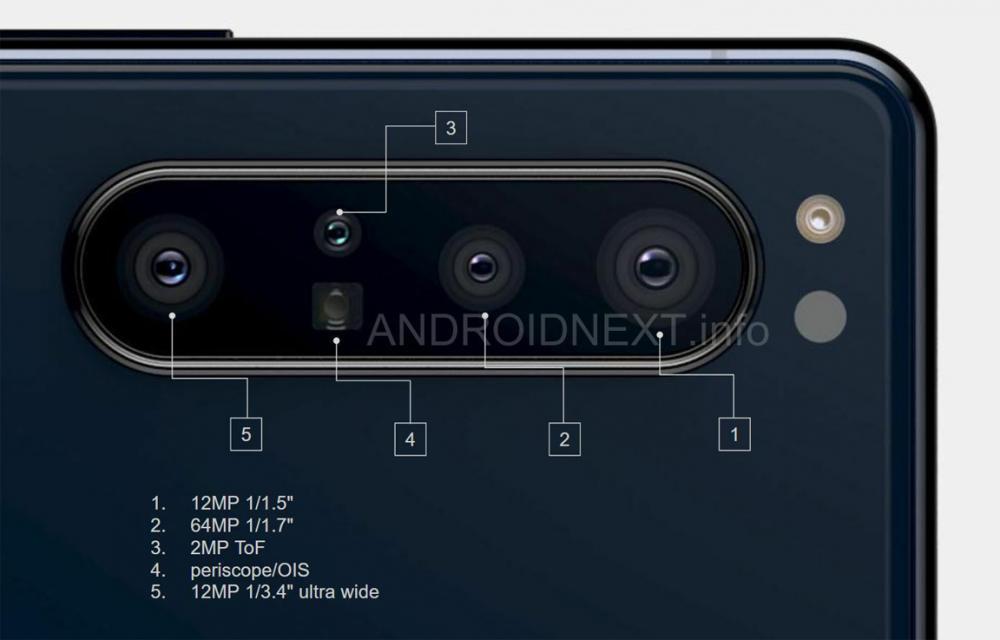 Sony Xperia 1.1 camera dets