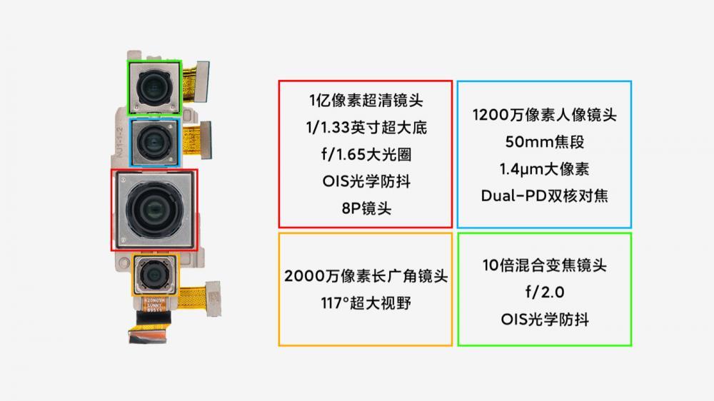 Xiaomi Mi 10 Pro Official Teardown