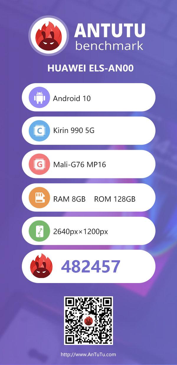 Huawei P40 Pro: Έπιασε μόλις 482.457 πόντους στο AnTuTu