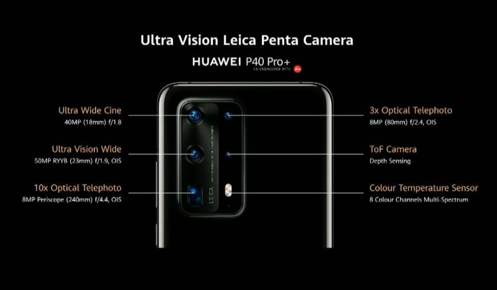 Επίσημα τα νέα Huawei P40 series