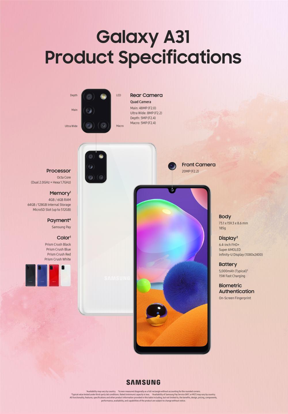 Samsung Galaxy A31: Επίσημο με τέσσερις κάμερες και μπαταρία 5.000mAh