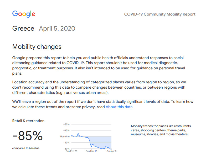Google COVID-19 Community Mobility Reports