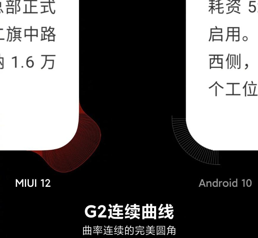 Xiaomi MIUI 12 Design