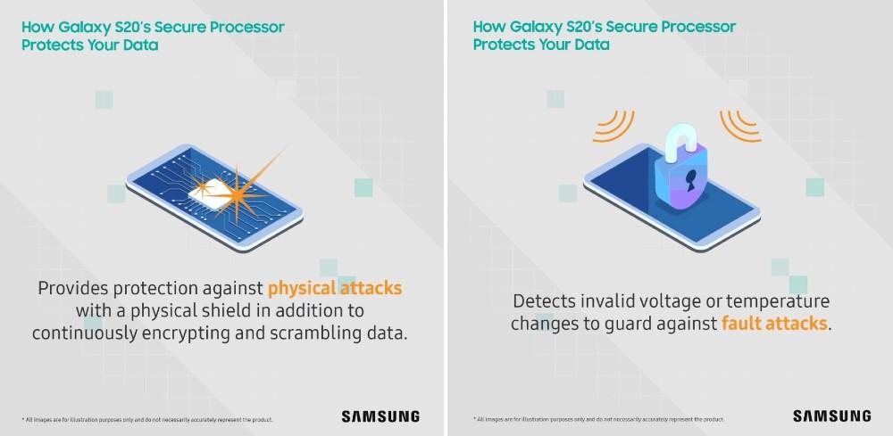Samsung Knox Galaxy S20 series