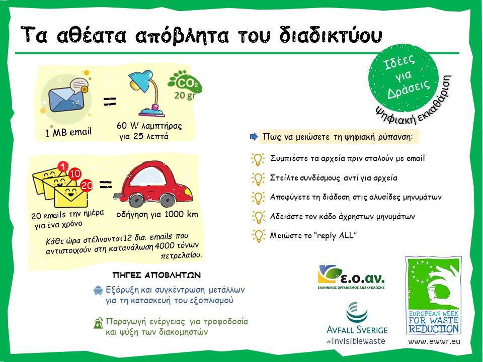 Ευρωπαϊκή εβδoμάδα μείωσης αποβλήτων