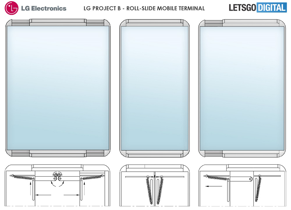 LG Rollable Smartphone Patent