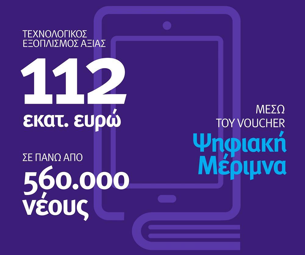 Εκπτωτικό voucher 200 ευρώ σε μαθητές και φοιτητές για αγορά νέου υπολογιστή