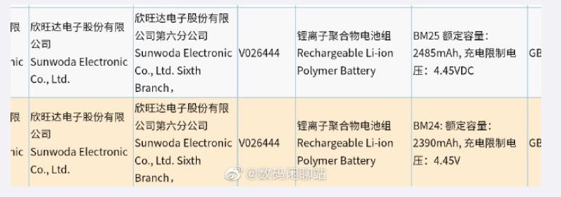 Xiaomi Mi 11 και Mi 11 Pro: Αποκαλύφθηκε η πλάτη και η μπαταρία τους