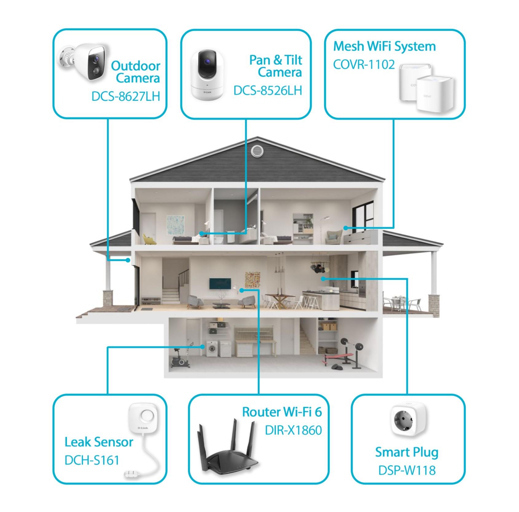 D-Link smart home March 2021
