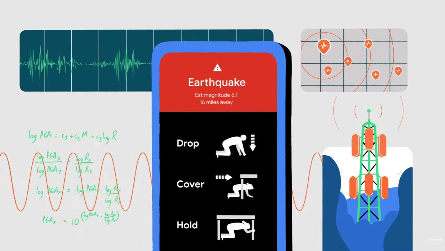 Google Earthqauke Alerts