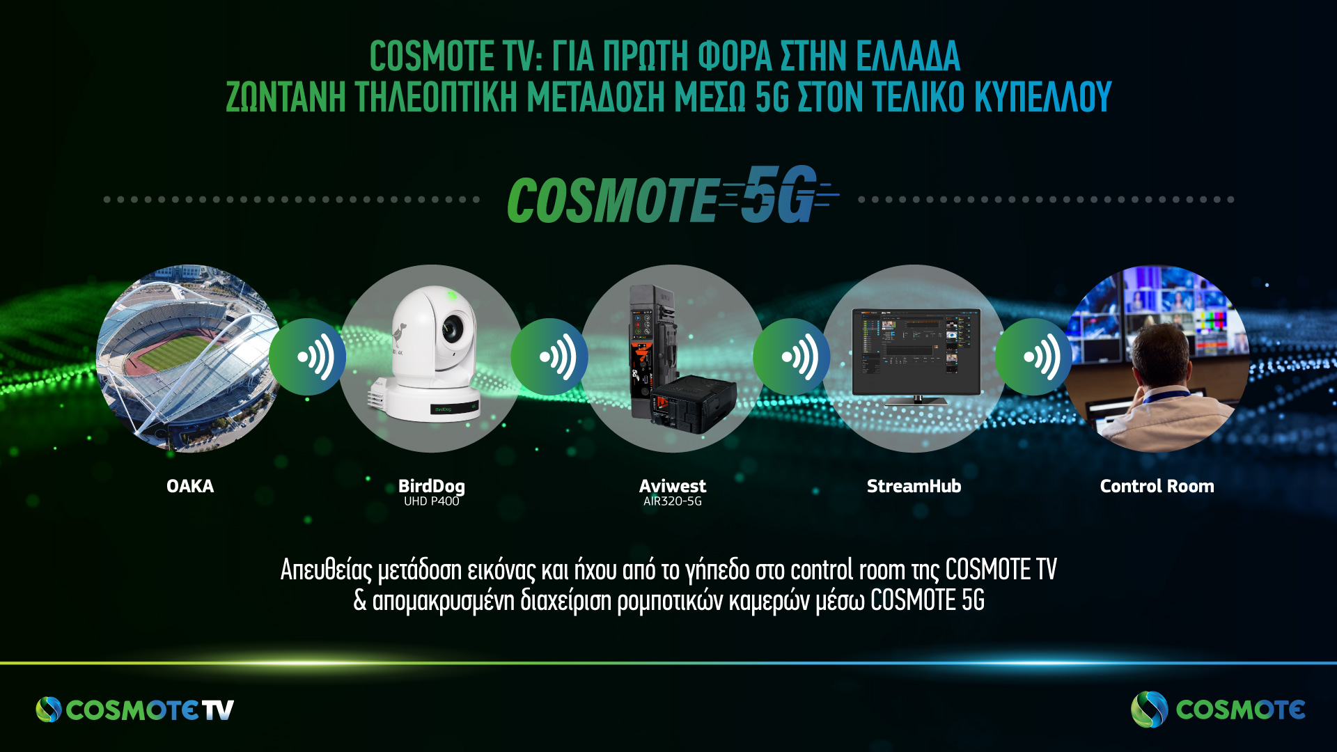 COSMOTE 5G streaming TV