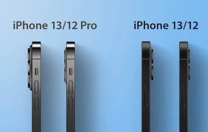 Μεγαλύτερες θα είναι οι κάμερες στο iPhone 13 σε σχέση με το 12