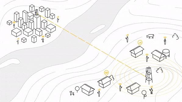 Alphabet Project Taara: Internet 20 Gbps με τη χρήση laser